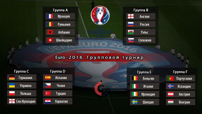Россия:Англия 1:1