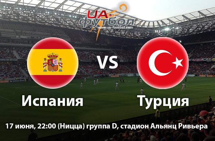 Испания - Турция сегодня в 22.00