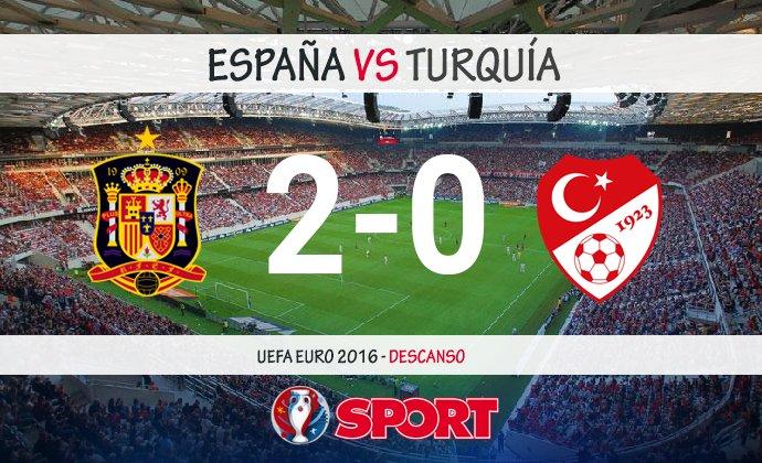 Конец первого тайма, Испания ведет 2-0!