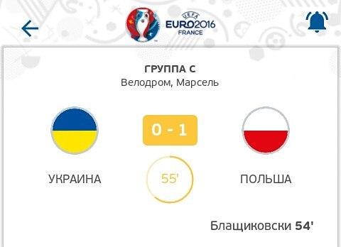 Поляки тихо бьют украинцев 1-0. Даже поляки бьют украинцев. По-моему, их все бьют