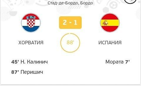 В это трудно поверить, но хорваты обскакали испанцев 2-1