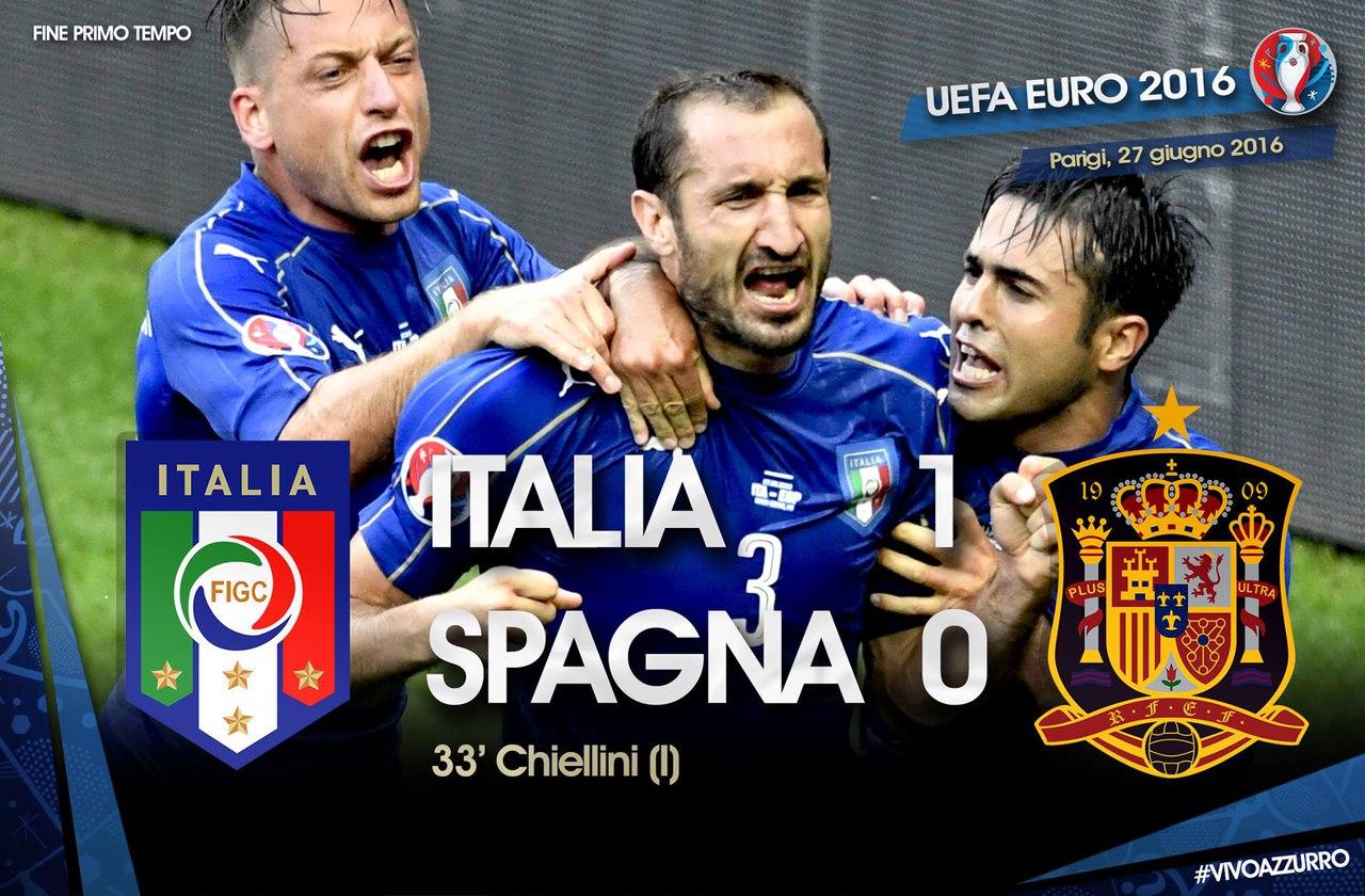 Конец первого тайма, Италия ведет 1-0!