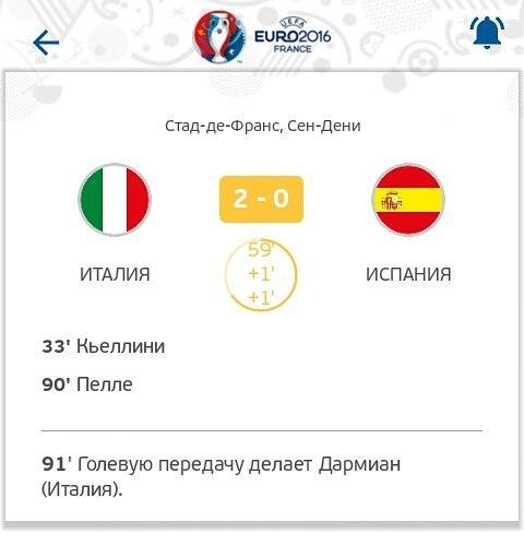 Красивая и многогранная игра, но победила Италия. 2-0! ДВА-НОЛЬ! И теперь Италия встретится с Германией 2 июля