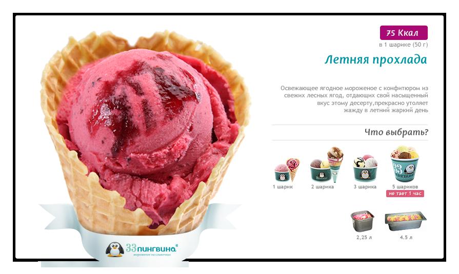 Вкуснейшее мороженое, на слив0чк@х - 2! Повторяем сбор.