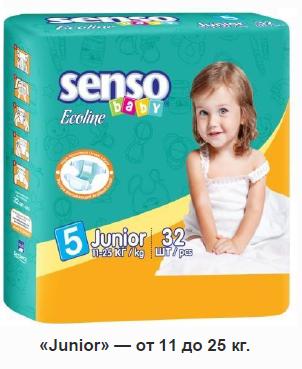 Cбор заказов. Белорусские подгузники Senso baby. От 8 рублей за 1 шт! Выкуп 2