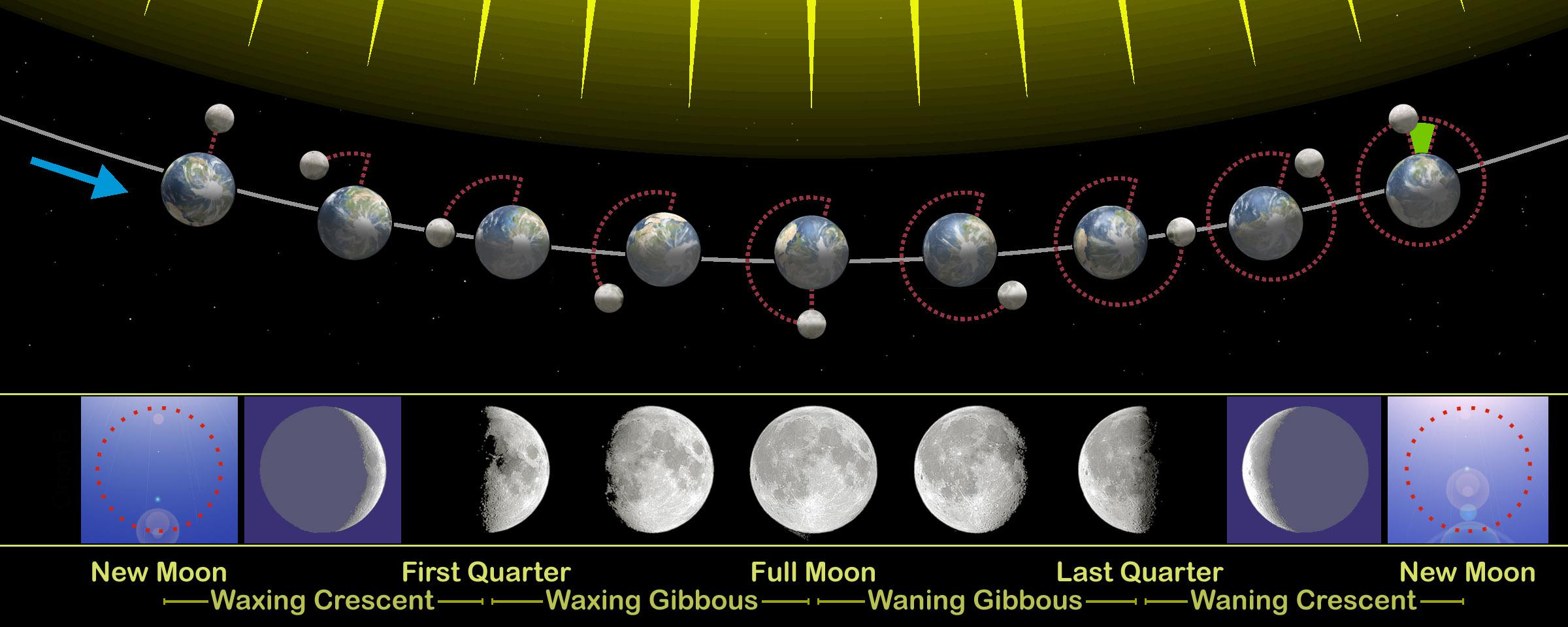 Сайт для определения положения Луны и Лунных суток