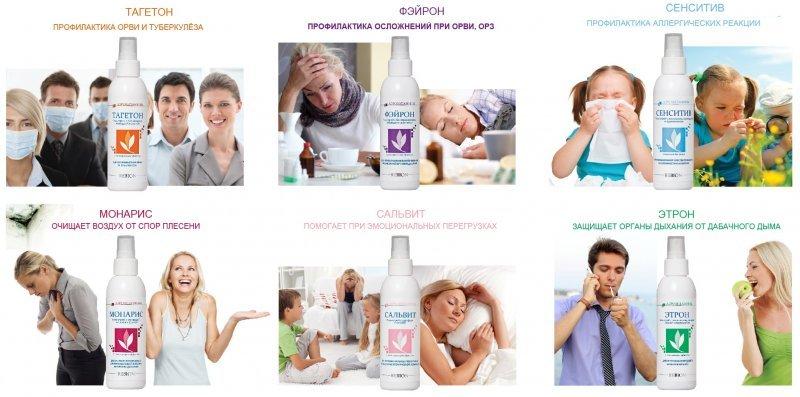 Аэроспреи для здоровья - от гриппов, вирусов; очищает воздух, успокаивает, концентрирует и многое другое. АКЦИЯ Золотая