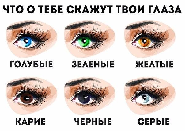 Что о тебе скажут твои глаза