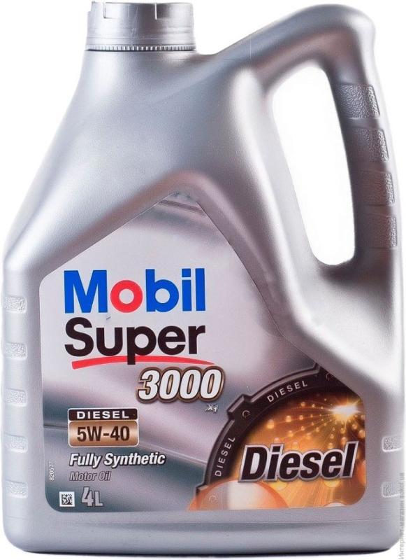 Сбор заказов. Все для замены масла и чистки автомобиля.
