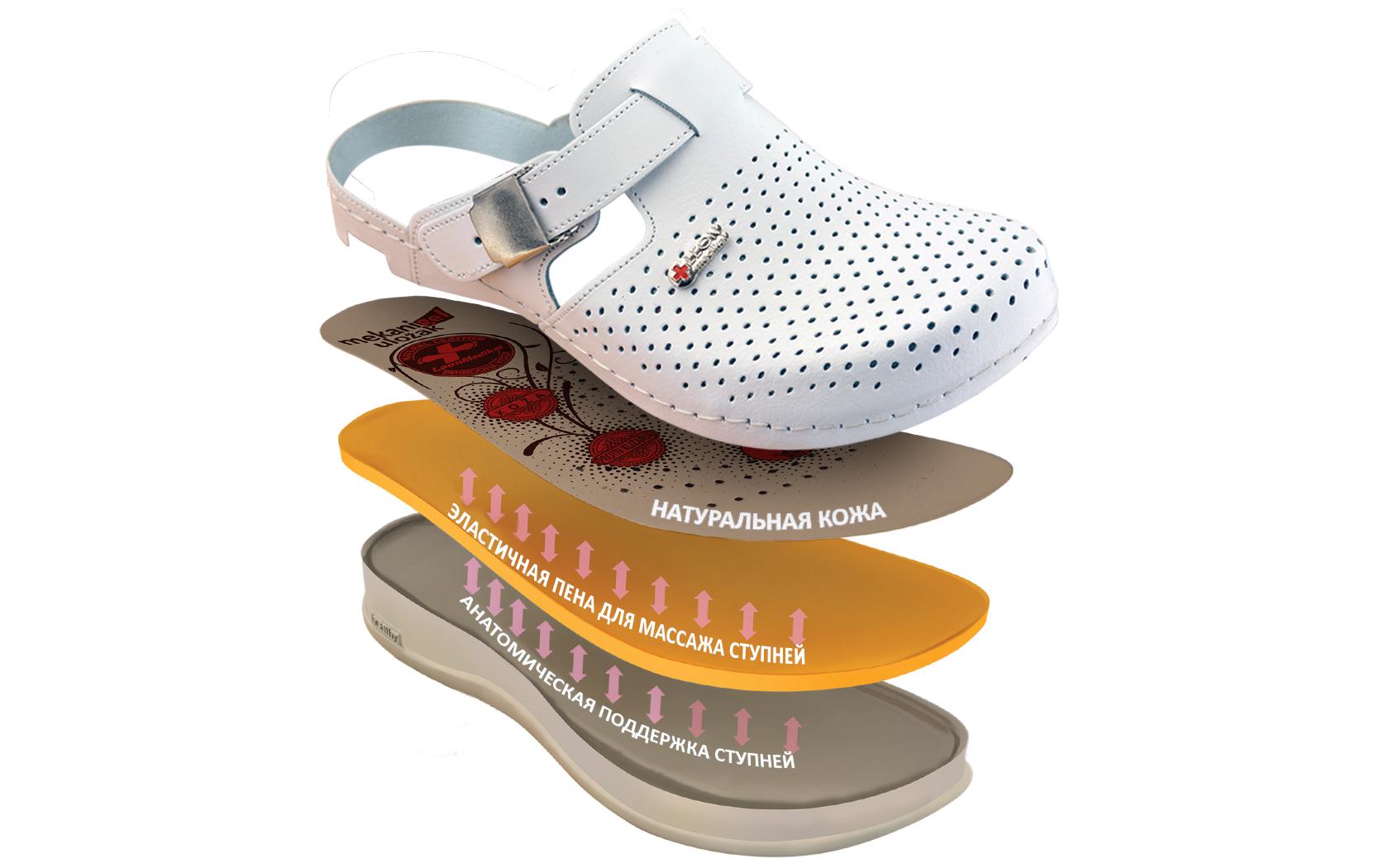 [b]Сбор заказов. Полюбившаяся многим анатомическая обувь Л*е*он из Сербии по сниженным ценам! Тапочки, сабо, кломпы -подарите своим ножкам комфорт! Без рядов. [/b]