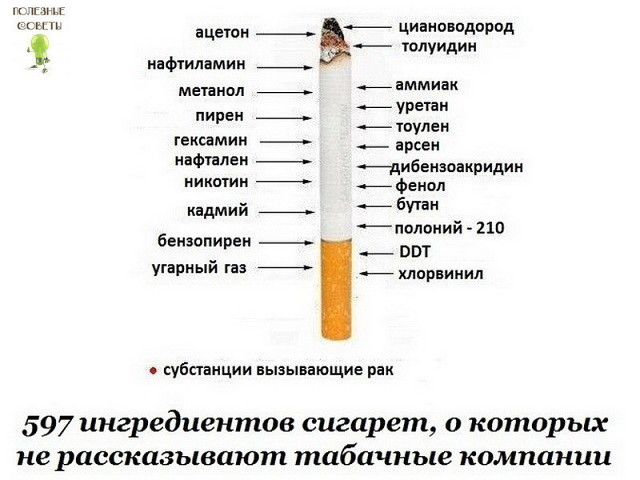 О курении
