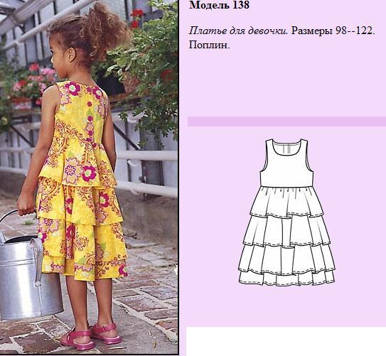 Идей для летних платьев как сшить