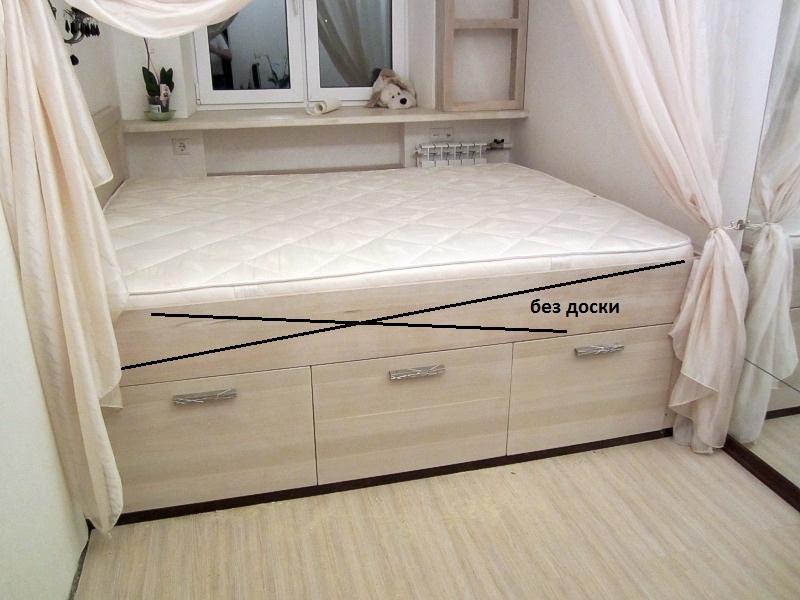 Подиумы для кровати своими руками фото