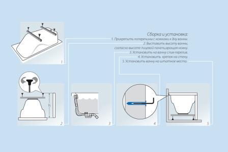 Инструкция По Сборке Ванны Тритон - фото 5
