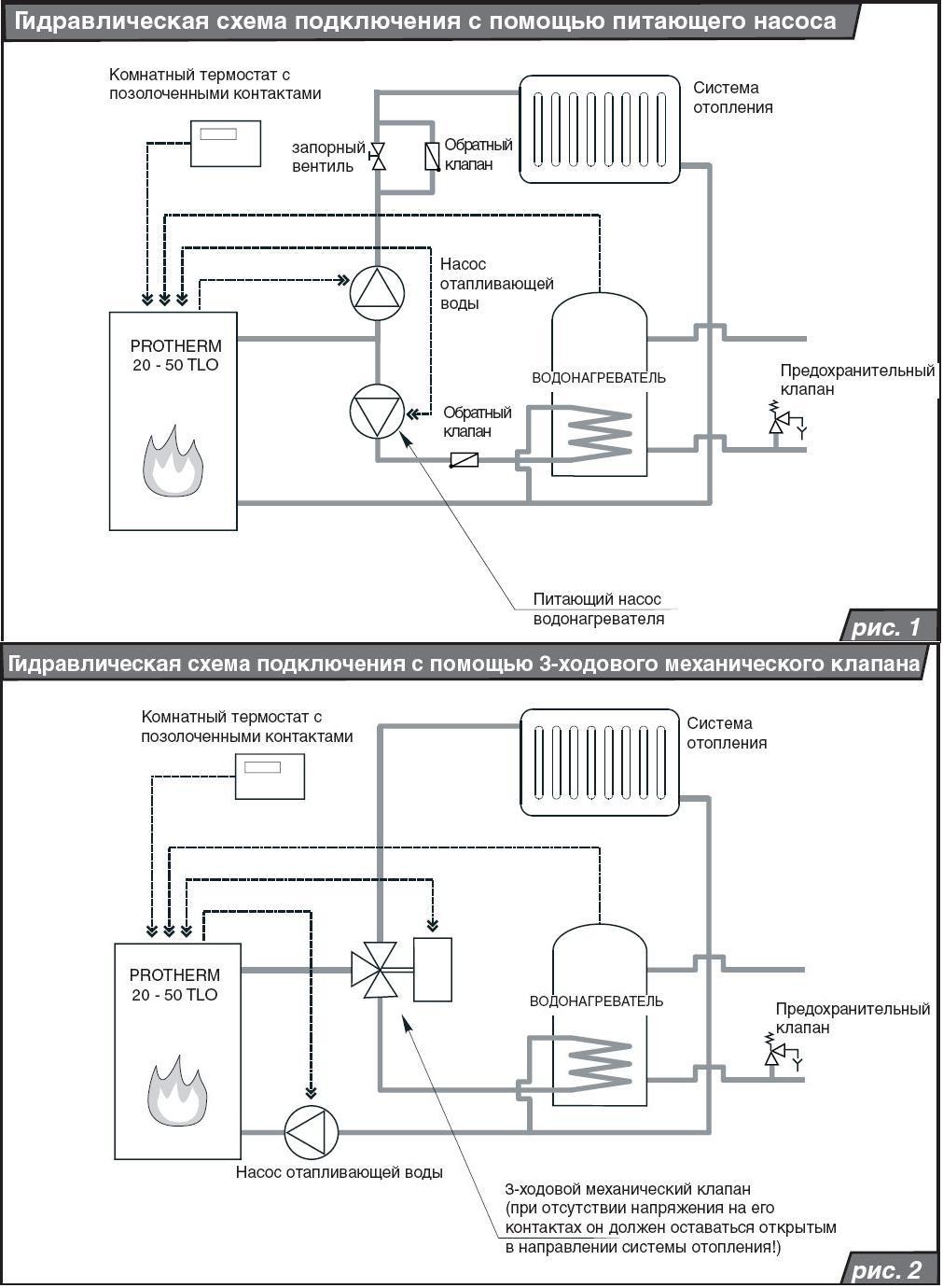 схема подключения трехходового крана к бойлеру