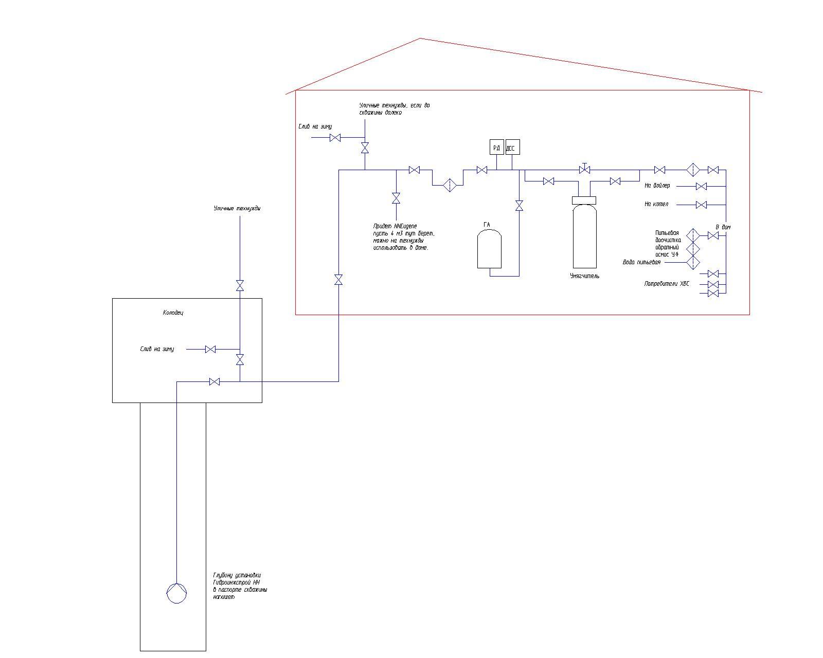 схема соединения глубинный насос водолей бцпэ-0.5-16