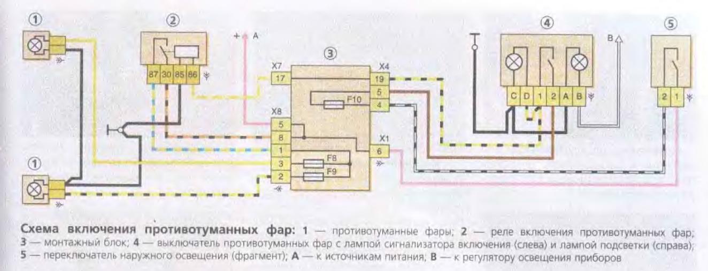 Схема установка противотуманных фара ваз 21146