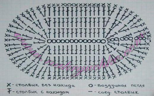 Вязание балеток крючком с описанием и схемами