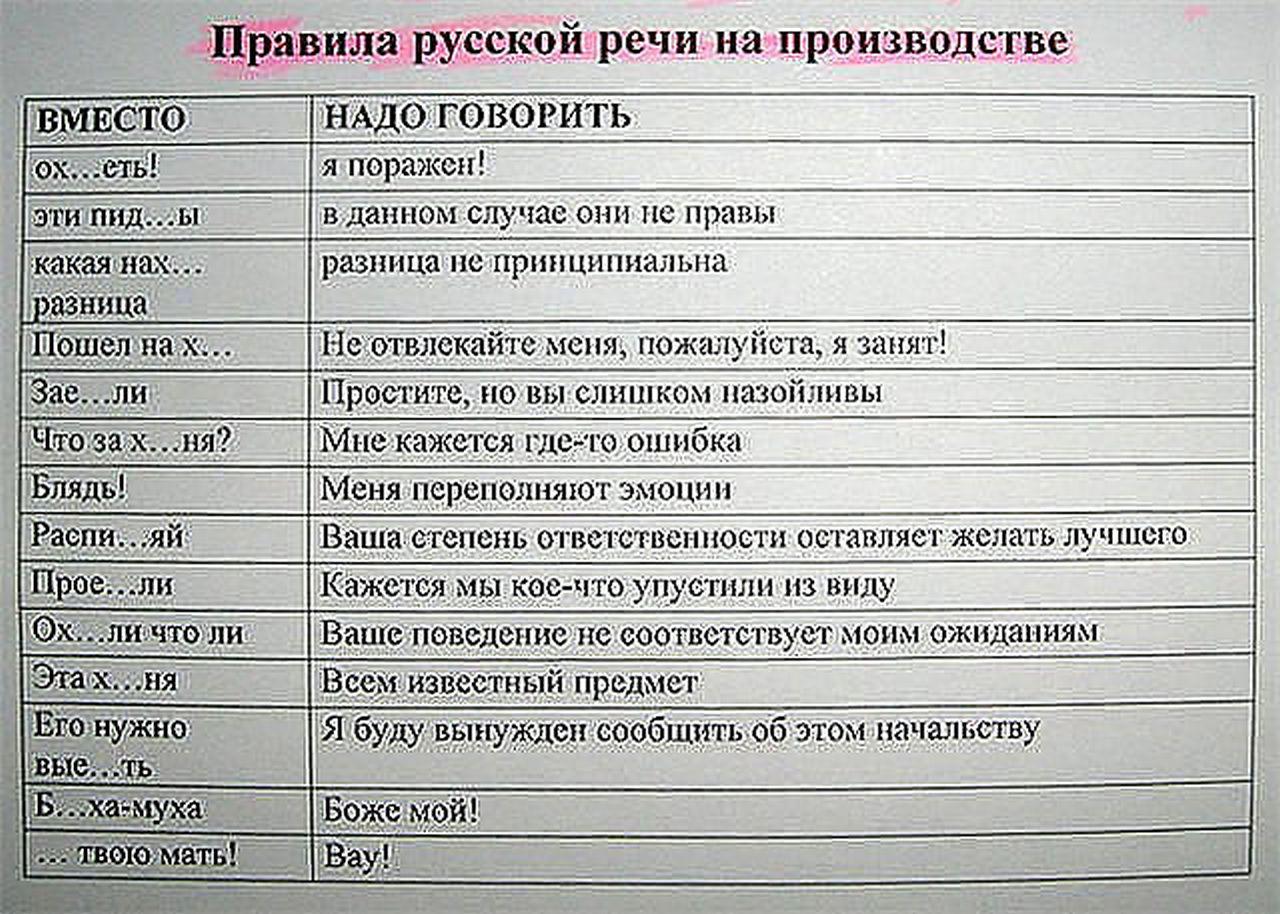 Происхождение мата в русском языке порно 7 фотография