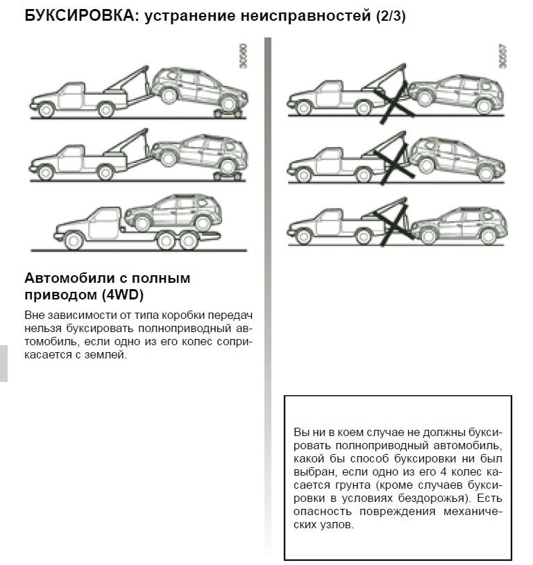Водитель Эвакуатора Должностная Инструкция