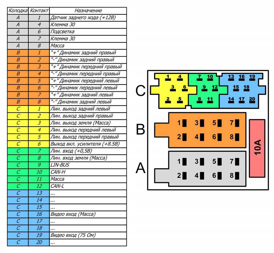 схема колодки магнитолы киа соренто