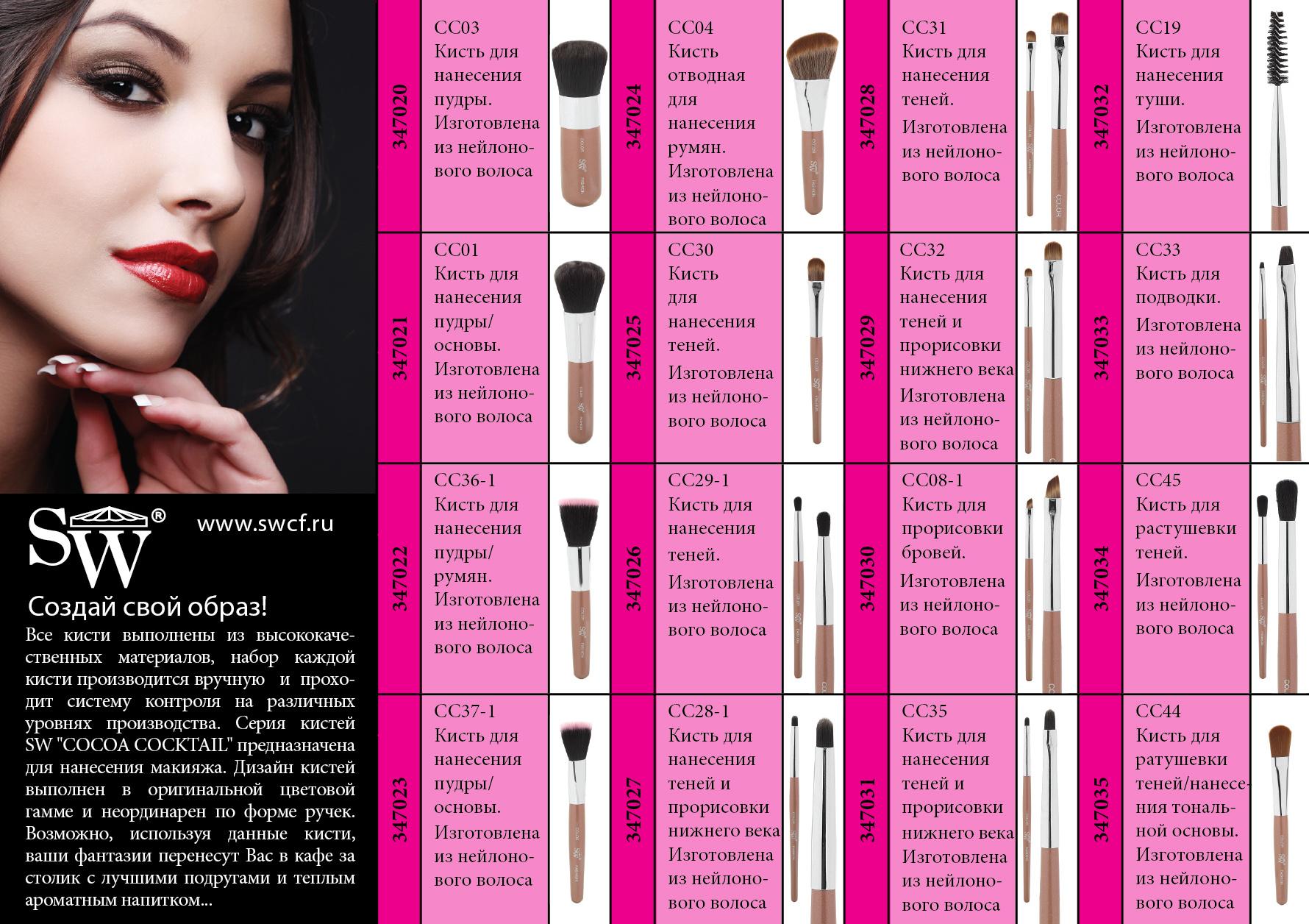 Кисточки для макияжа для чего каждая нужна