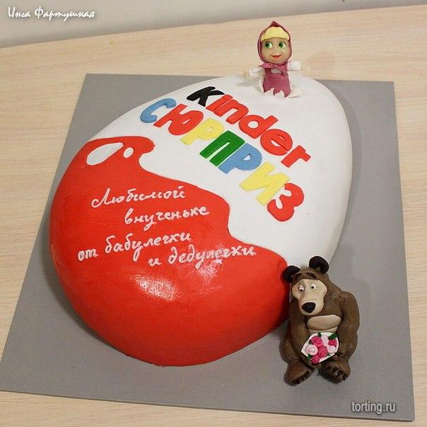 Торт в виде киндер сюрприз фото