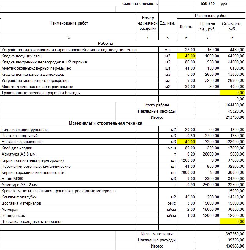 Затраты на строительство частного дома фото