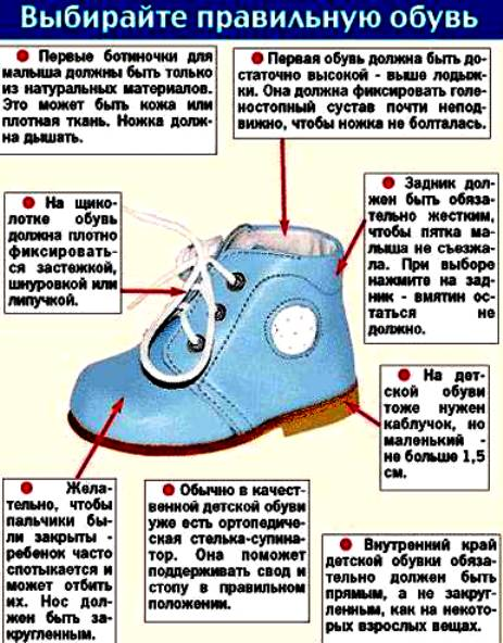 b8caaefdc Какую марку обуви выбрать на первый шаг и где купить. Мой малыш ...