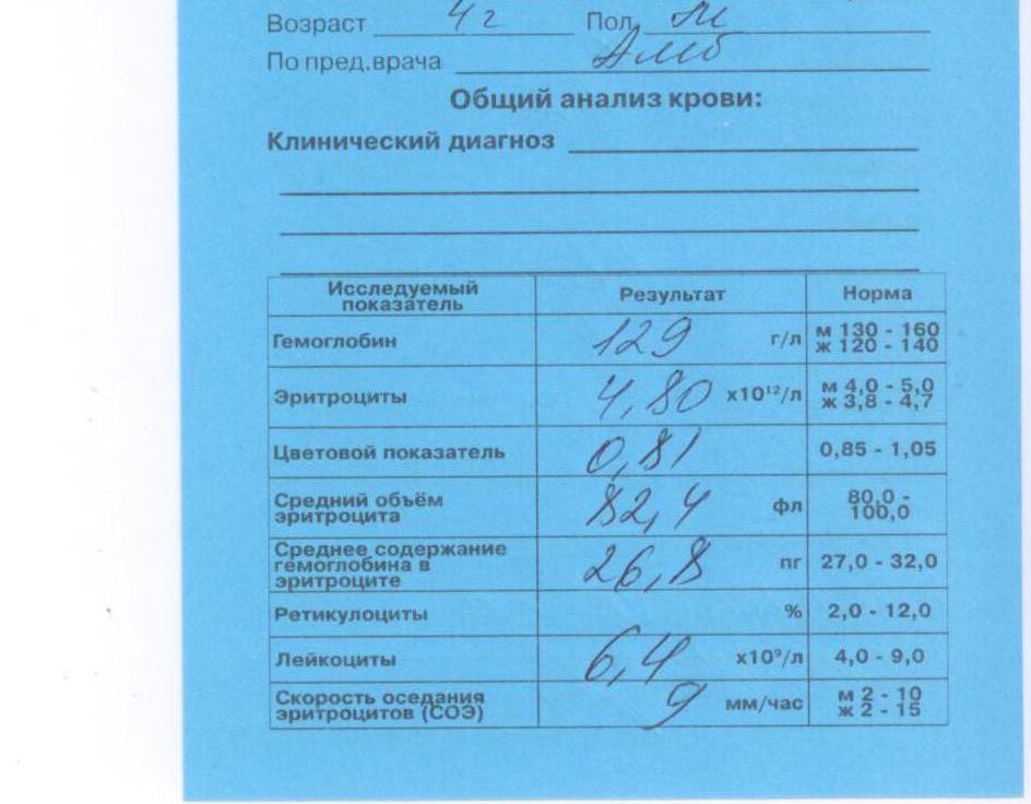 Крови анализе доктор об общем комаровский химии цистит лечение после