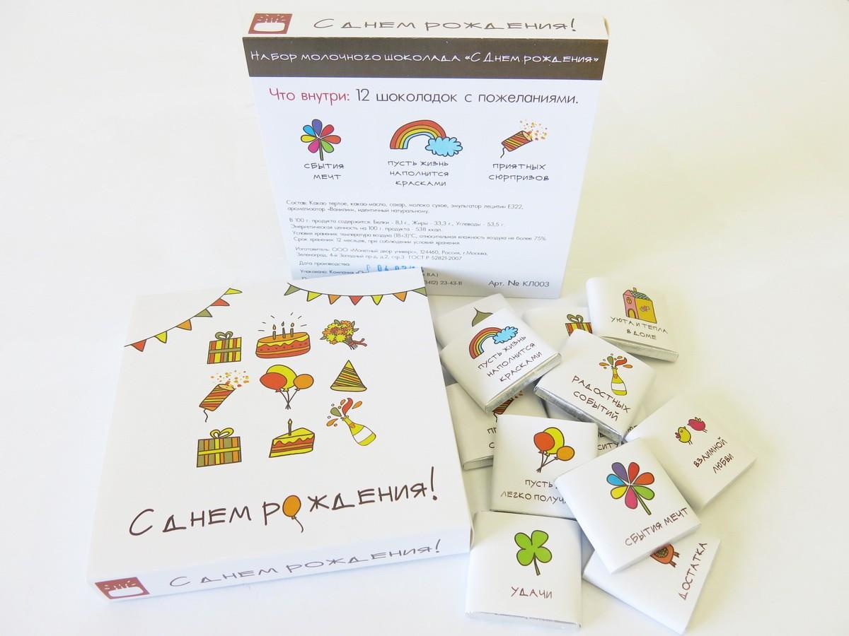 Текст в открытке к конфетам