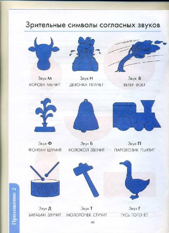 Картинки с символами согласных звуков