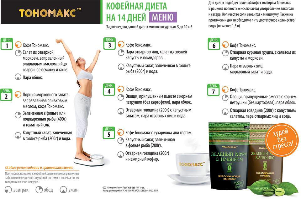 Результаты Зеленой Диеты. Зеленая диета: свежий подход к похудению