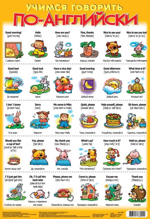Английский для начинающих детей с картинками